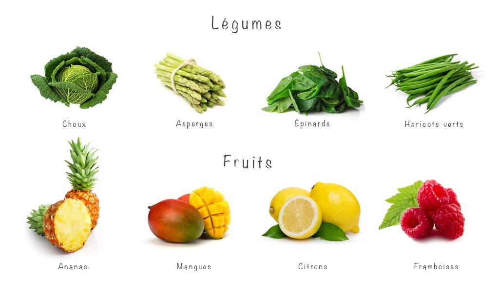 aliments a calories negatives